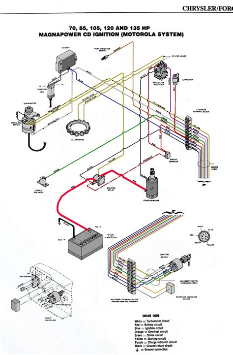 diagram switch wiring ignition 19880evinrude 40 hp outboard motor wiring diagram for ignition 40 free engine image for user manual