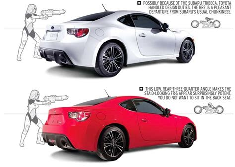 subaru brz vs scion frs vs toyota 2013 subaru brz vs 2013 scion fr s compared by c d