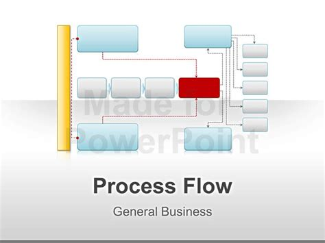 process map template powerpoint business process flow chart editable ppt