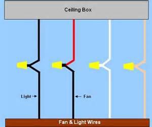 ceiling fan wiring colors wiring a ceiling fan light part 2
