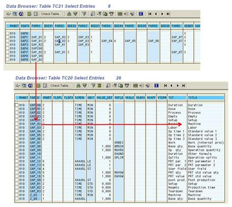 sap production order table determine standard values of a production order via sap