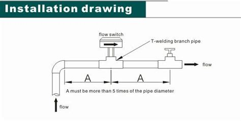 water sensor switch wiring diagram get free image about