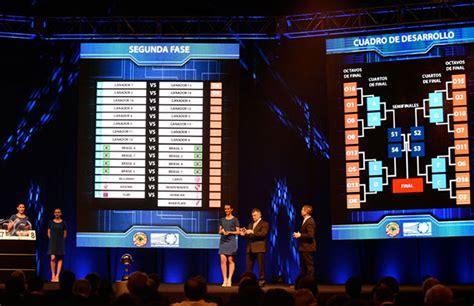 Calendario U De Chile Copa Libertadores 2015 Confira O Calend 225 Da Copa Sul Americana 2015 Conmebol