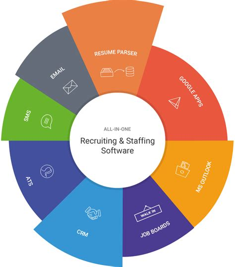 how to automate your hiring process using zoho recruit thecareercafe co uk