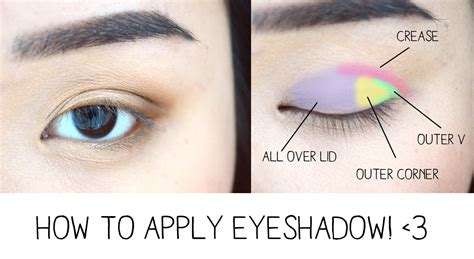 Eyeshadow How To Apply eye makeup how to apply eyeshadow saubhaya makeup