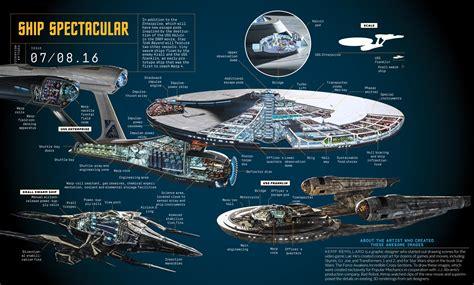 In The Enterprise 1000 images about starfleet on uss enterprise