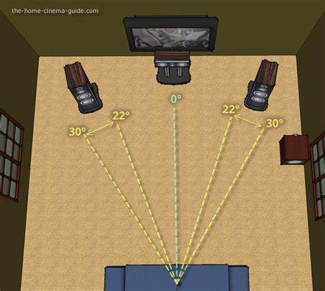 surround sound speaker placement    home theater