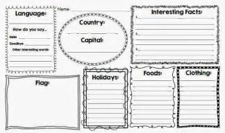 country report template search results for graphic organizer for research paper