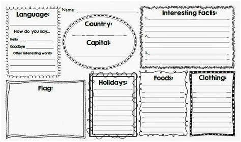 country report template primary chalkboard let s learn about countries cultures