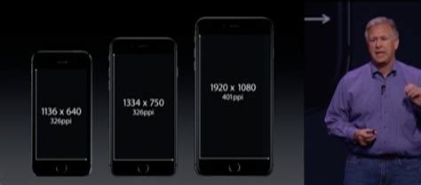 apple unveils the 4 7 inch iphone 6 and 5 5 inch iphone 6 plus extremetech