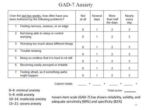 7 With Anxiety Disorders by Generalized Anxiety Disorder
