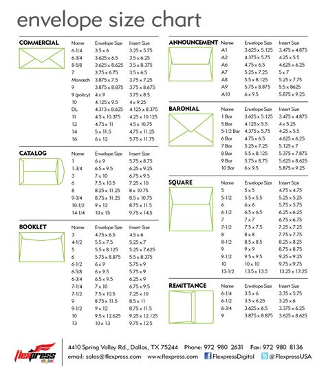 printable envelope size chart envelope size chart flexpressdigital
