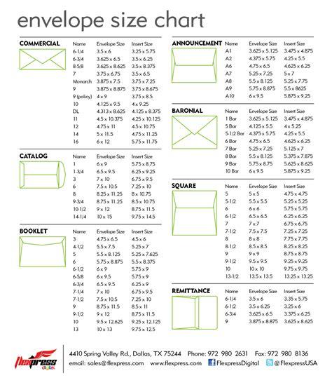 printable envelope guide envelope sizes envelopes and paper size on pinterest