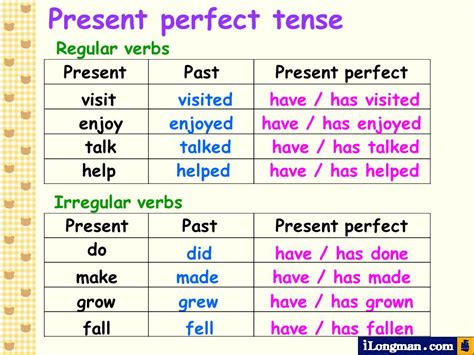 pattern of simple present perfect tense present perfect tense ii ppt video online download
