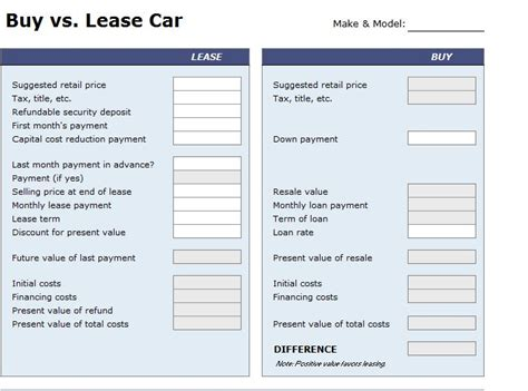 Buy Vs Lease Car Calculator Leasing Vs Buying A Car Calculator Car Lease Calculator Excel Template