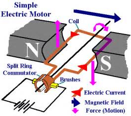 simple electric schematic simple free engine image for user manual
