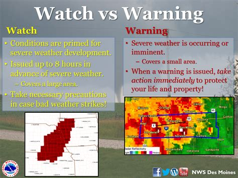 The Weather Whisper   Official Blog of the NWS Des Moines