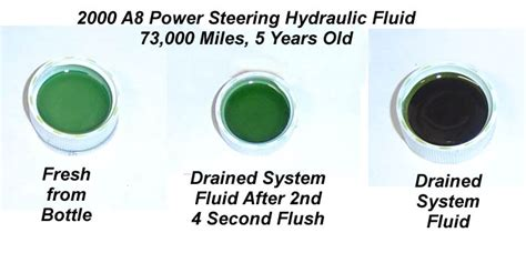 what color should power steering fluid be which power steering fluid
