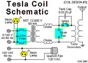 tesla coil project part three