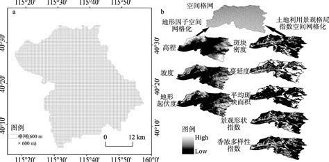 terrain and landscape study for spatial distribution of land use and its relationship with
