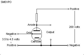 grid load resistor anode load resistor 28 images understanding audio cathode grid fuse resistors wiring