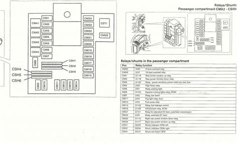 2001 volvo s80 diagram 22 wiring diagram images wiring