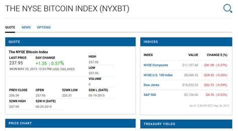 bitcoin index nyxbt der quot offizielle quot bitcoin index der nyse the