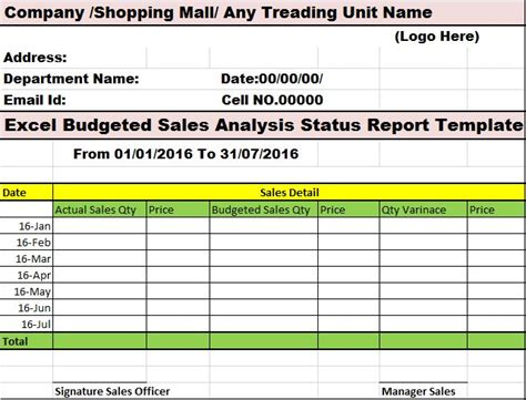sales analysis report template 10 best images about my reports writing designs on hospitals budget and summary