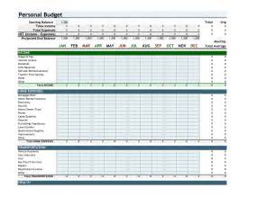 template budget spreadsheet best photos of personal expenses spreadsheet personal