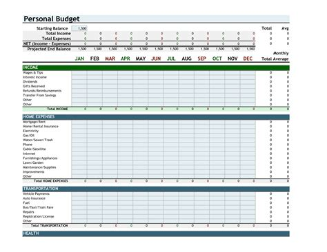 best excel budget template best photos of personal expenses spreadsheet personal