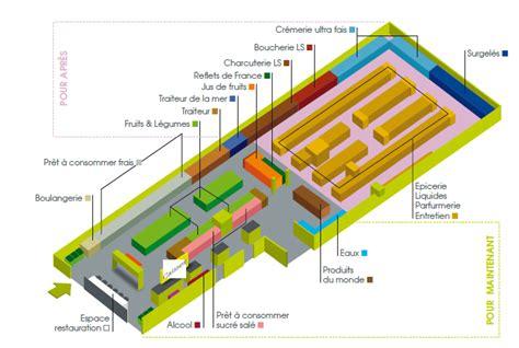 supermarket layout uk smalle international retailing febrero 2013
