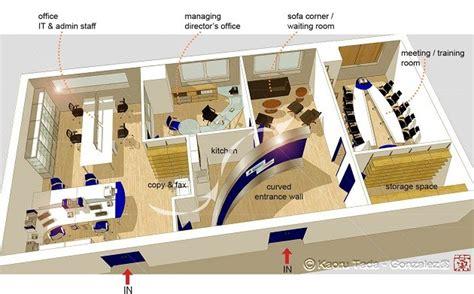 design management japan designing office layout