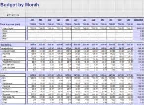 property management budget template drive templates5