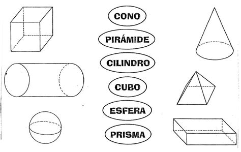 figuras geometricas solidas para niños cuerpos geometricos para colorear imagui