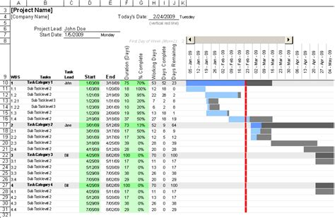 Excel Charts Templates by Free Gantt Chart Template For Excel