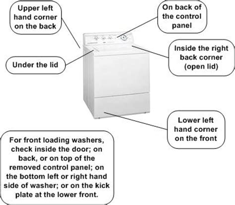 Washing Machine Model Number Locator Find The Right Part