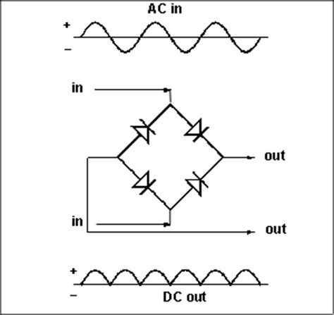 in4148 diode polarity physcomp devices diodes
