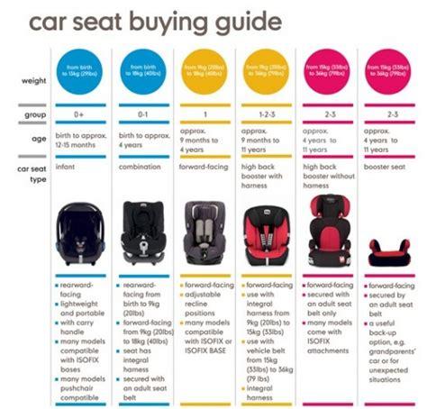 Seat Belt Cover Anak memilih car seat yang tepat the