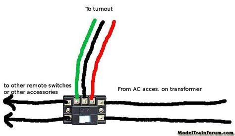 wiring diagrams for model trains model railroad layout