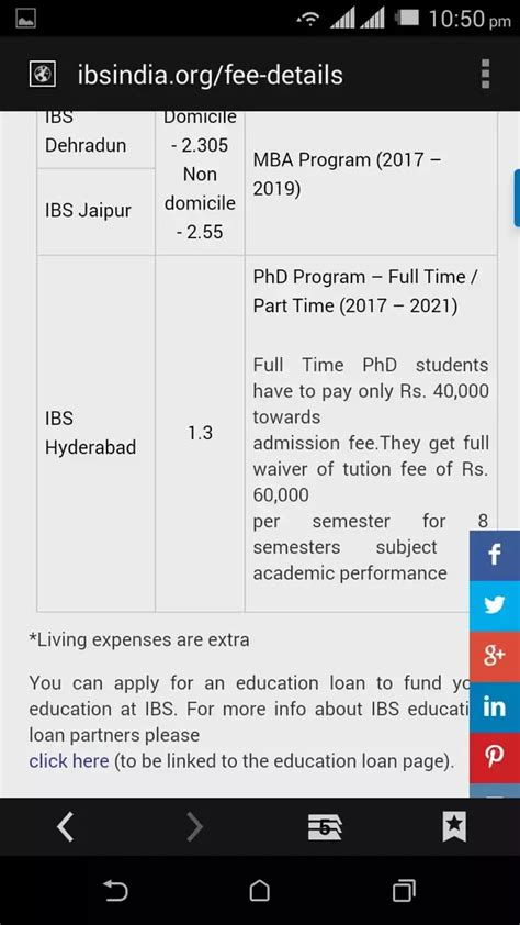 Mba Quora by What Is The Fees Structure Of Ibs Hyderabad For An Mba