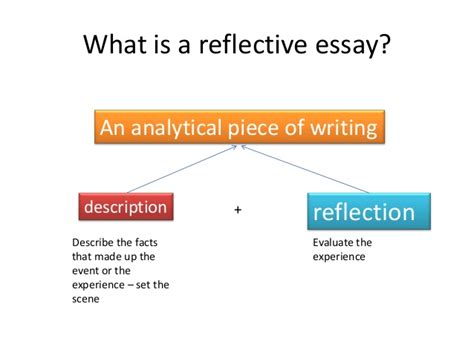 Is A Way To Start Writing A Reflective Essay by How To Write A Reflective Essay