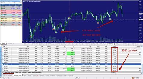 commercio di e commercio di forex trading 171 i migliori broker di