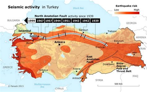 turkey and the west fault lines in a troubled alliance geopolitics in the 21st century books geography of turkey