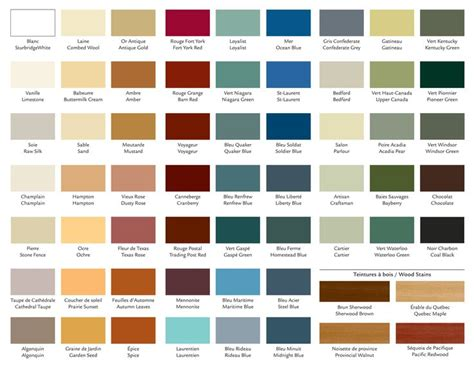milk paint colors milk paint colors decorating ideas