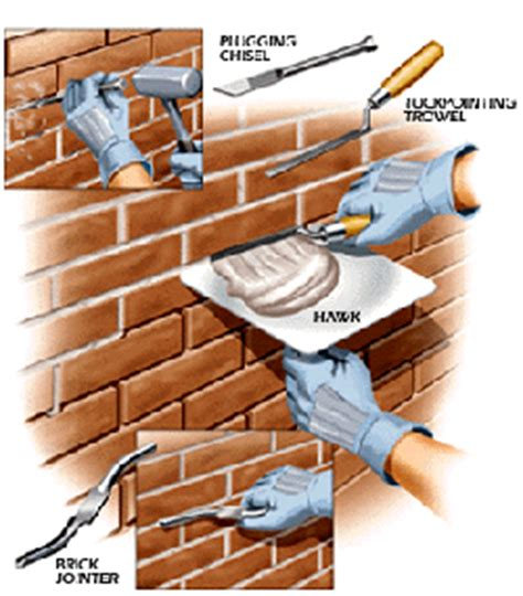 How To Repair Fireplace Mortar by Tuckpointing And Brick Repair For Your Denver Home