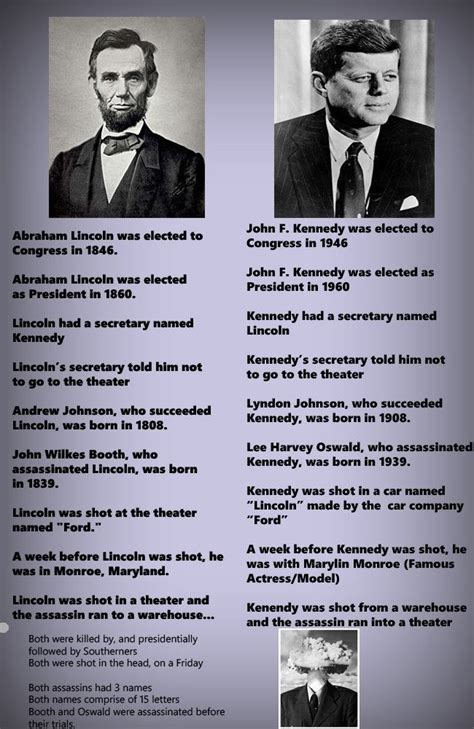 lincoln and kennedy assassination similarities who founded and owns wash d c tabu towards a better