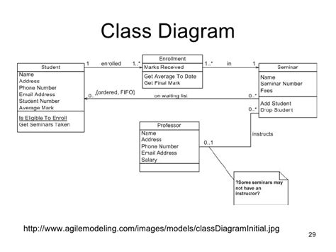 pattern visitor exle what is uml diagram with exles 28 images what is use