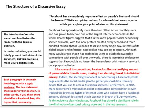 structure discursive essay discursive essay writing for gcse revision sheet by