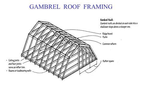 roof slopes ppt