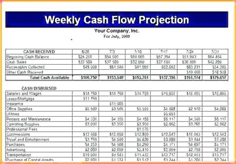 sle construction cash flow projection cash flow projection excel cash flow projection exle